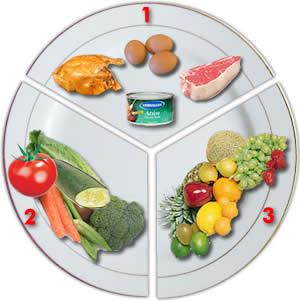 ¿Qué alimentos contienen más carbohidratos?