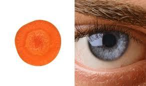 Zanahoria y el Ojo