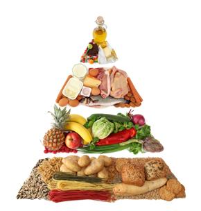 Pirámide dieta otoño