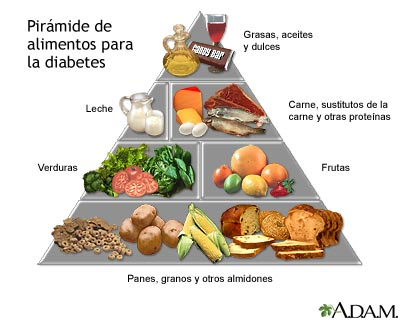 Alimentación sana para Diabéticos