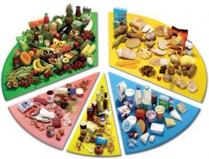 Dieta Buena Salud
