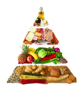 pirámide de grupos alimenticios